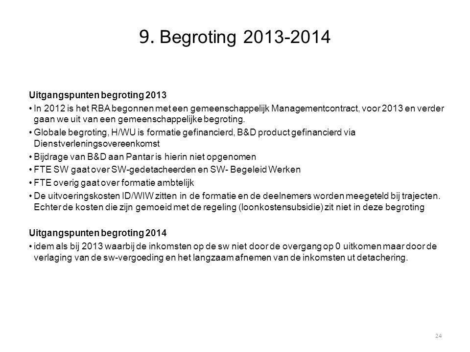 9. Begroting 2013-2014 Uitgangspunten begroting 2013 In 2012 is het RBA begonnen met een gemeenschappelijk Managementcontract, voor 2013 en verder gaa