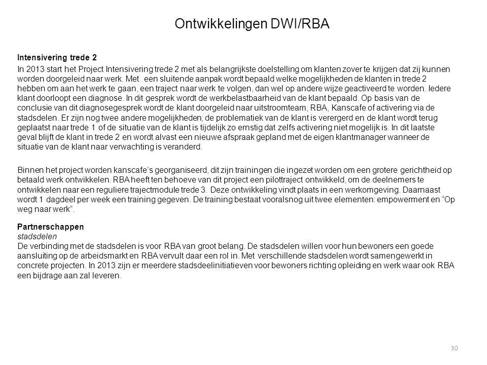 Ontwikkelingen DWI/RBA Intensivering trede 2 In 2013 start het Project Intensivering trede 2 met als belangrijkste doelstelling om klanten zover te kr