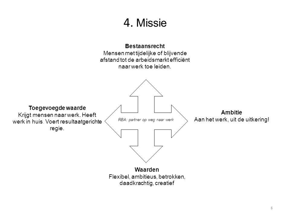 4. Missie Bestaansrecht Mensen met tijdelijke of blijvende afstand tot de arbeidsmarkt efficiënt naar werk toe leiden. Toegevoegde waarde Krijgt mense