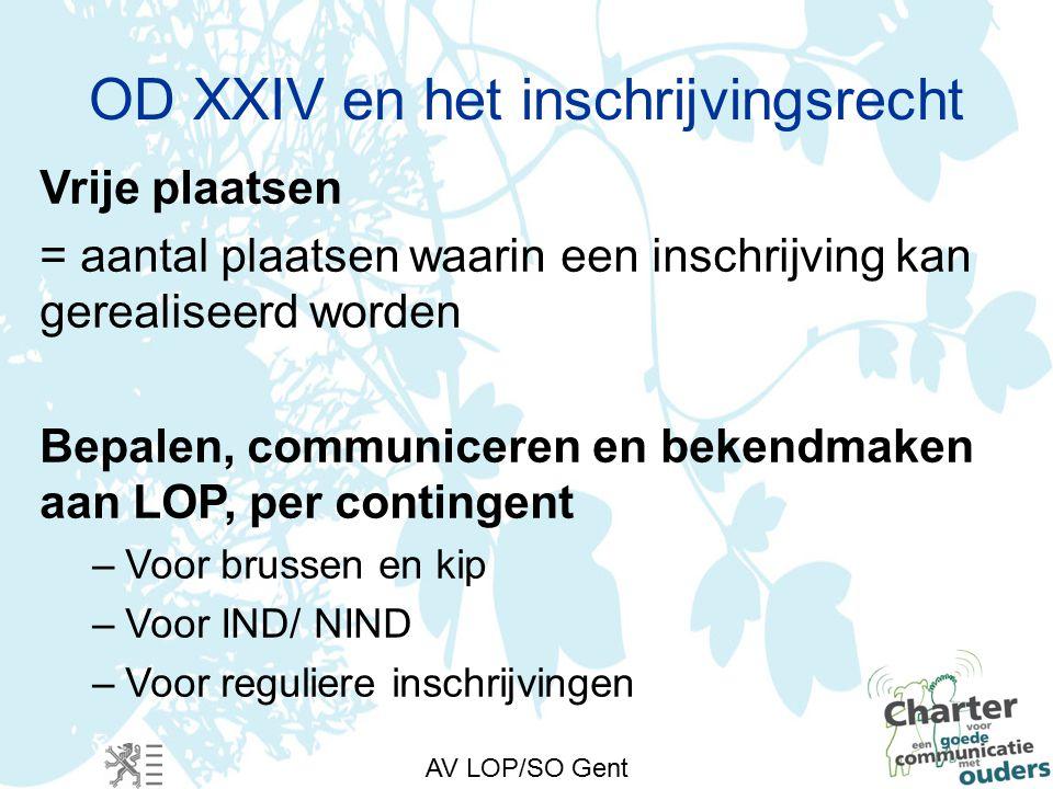AV LOP/SO Gent OD XXIV en het inschrijvingsrecht Vrije plaatsen = aantal plaatsen waarin een inschrijving kan gerealiseerd worden Bepalen, communiceren en bekendmaken aan LOP, per contingent –Voor brussen en kip –Voor IND/ NIND –Voor reguliere inschrijvingen