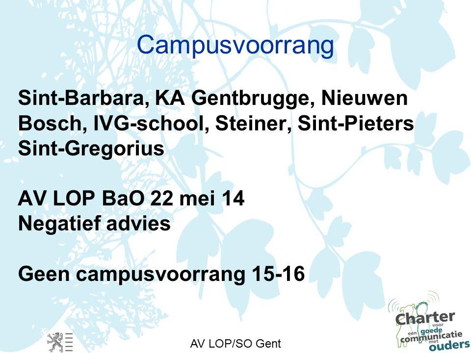AV LOP/SO Gent Campusvoorrang Sint-Barbara, KA Gentbrugge, Nieuwen Bosch, IVG-school, Steiner, Sint-Pieters Sint-Gregorius AV LOP BaO 22 mei 14 Negatief advies Geen campusvoorrang 15-16