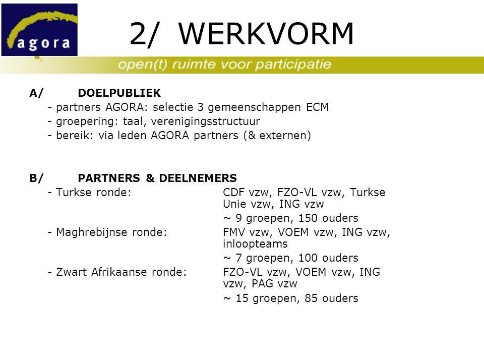 2/WERKVORM A/ DOELPUBLIEK - partners AGORA: selectie 3 gemeenschappen ECM - groepering: taal, verenigingsstructuur - bereik: via leden AGORA partners (& externen) B/PARTNERS & DEELNEMERS - Turkse ronde:CDF vzw, FZO-VL vzw, Turkse Unie vzw, ING vzw ~ 9 groepen, 150 ouders - Maghrebijnse ronde: FMV vzw, VOEM vzw, ING vzw, inloopteams ~ 7 groepen, 100 ouders - Zwart Afrikaanse ronde:FZO-VL vzw, VOEM vzw, ING vzw, PAG vzw ~ 15 groepen, 85 ouders