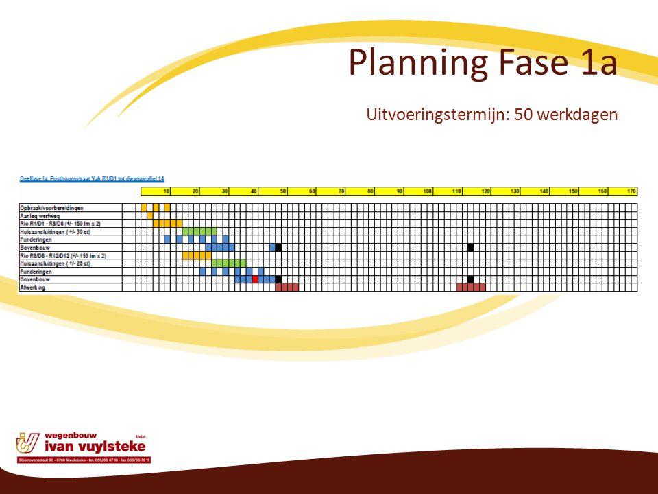 Planning Fase 1a Uitvoeringstermijn: 50 werkdagen