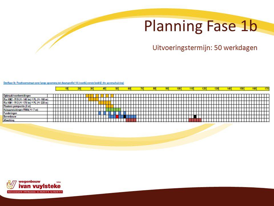 Planning Fase 1b Uitvoeringstermijn: 50 werkdagen