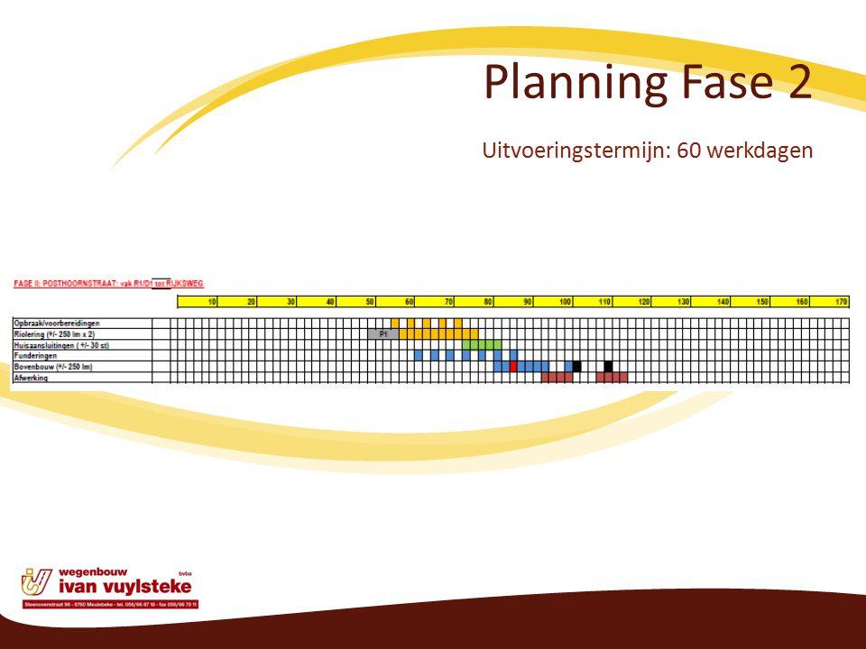 Planning Fase 2 Uitvoeringstermijn: 60 werkdagen