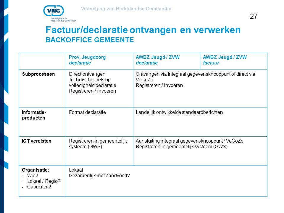 Vereniging van Nederlandse Gemeenten 27 Factuur/declaratie ontvangen en verwerken BACKOFFICE GEMEENTE Prov. Jeugdzorg declaratie AWBZ Jeugd / ZVW decl