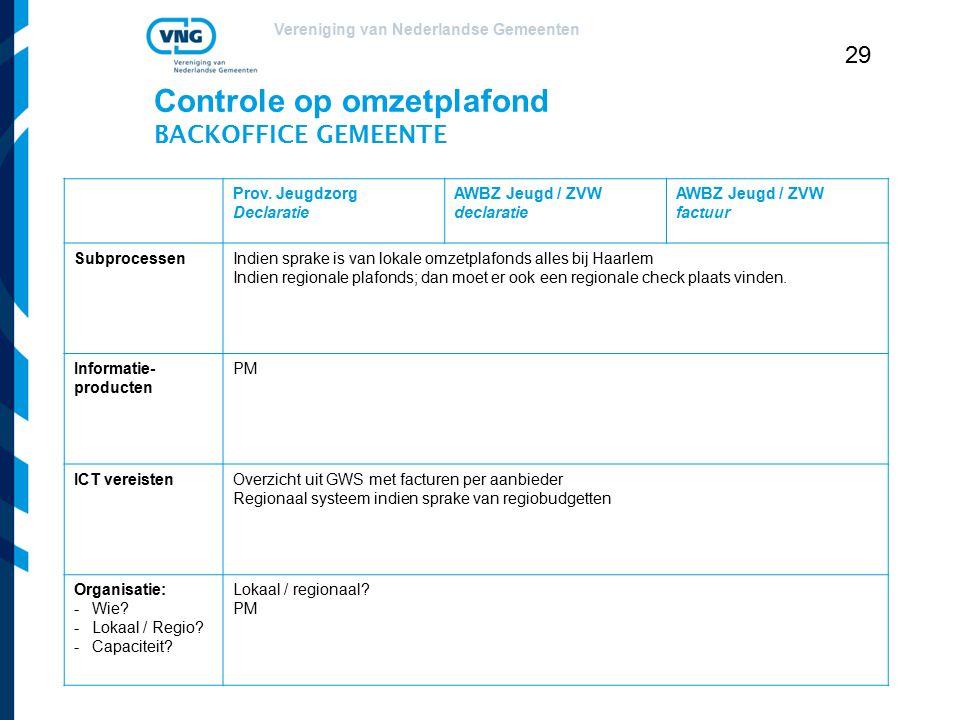 Vereniging van Nederlandse Gemeenten 29 Controle op omzetplafond BACKOFFICE GEMEENTE Prov. Jeugdzorg Declaratie AWBZ Jeugd / ZVW declaratie AWBZ Jeugd