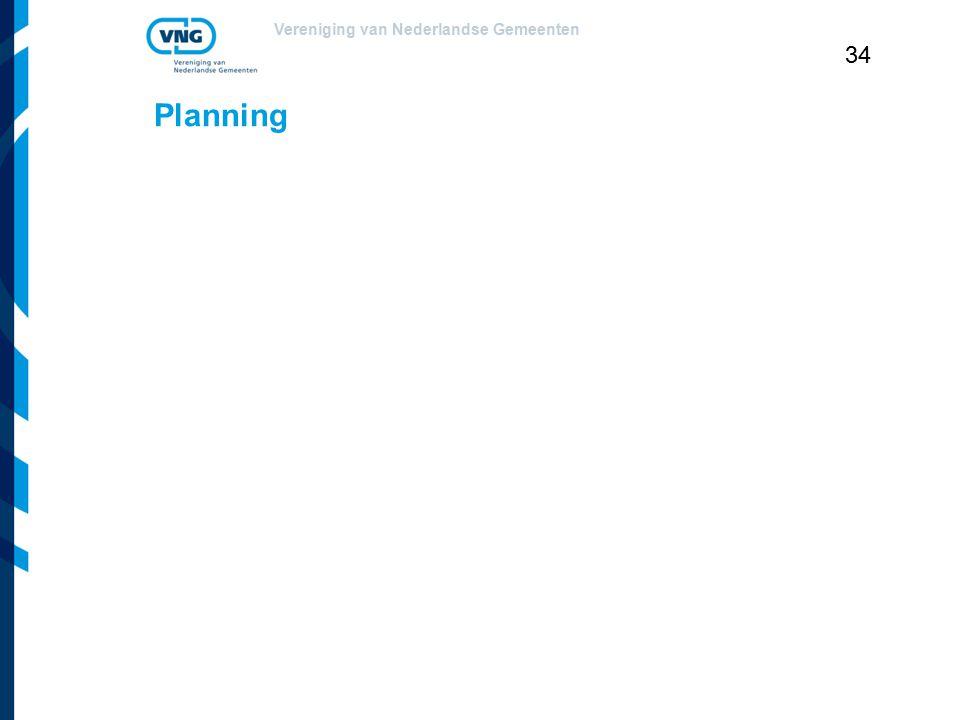 Vereniging van Nederlandse Gemeenten 34 Planning