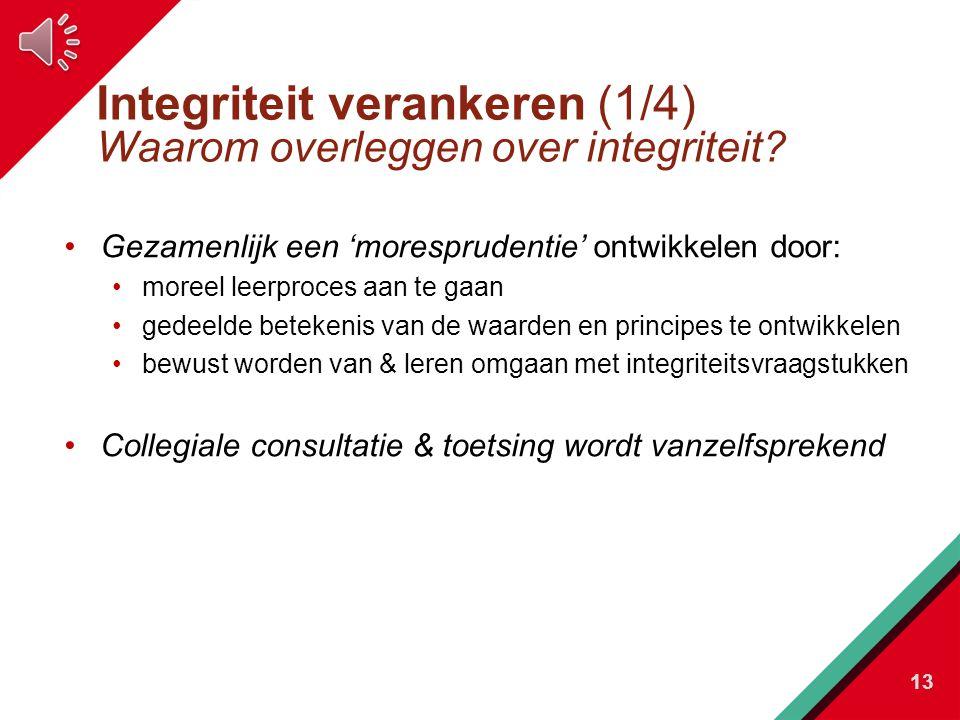 Integriteit verankeren (1/4) Waarom overleggen over integriteit.