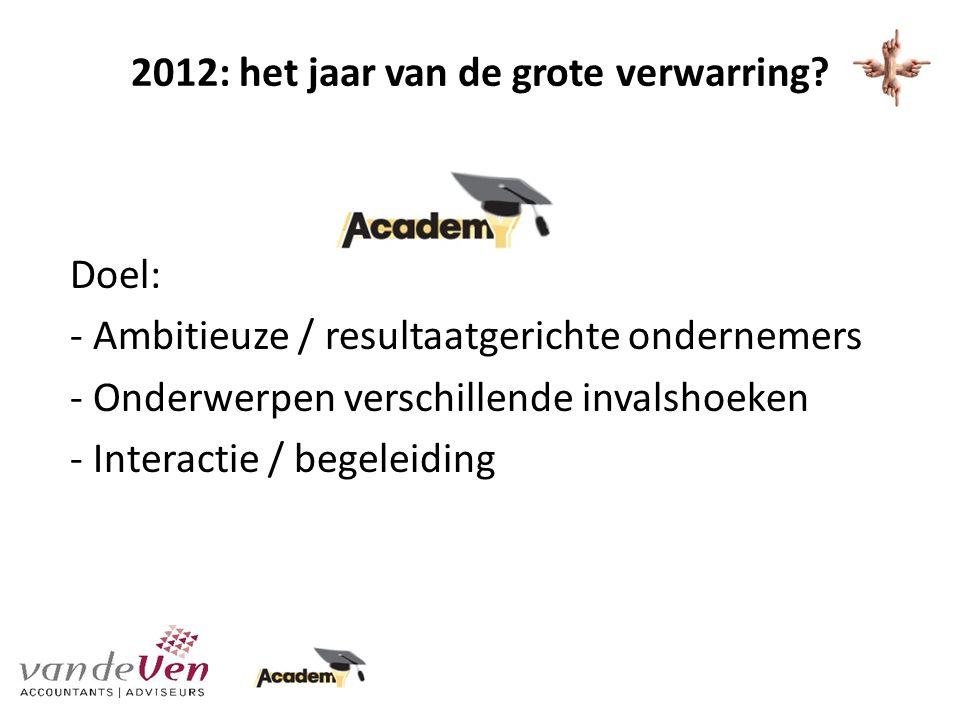 Doel: - Ambitieuze / resultaatgerichte ondernemers - Onderwerpen verschillende invalshoeken - Interactie / begeleiding