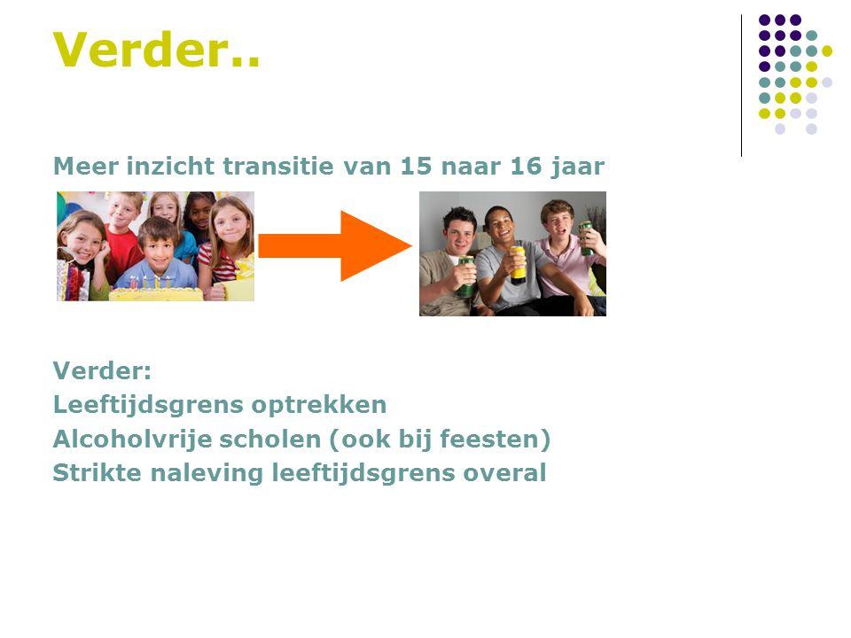Verder.. Meer inzicht transitie van 15 naar 16 jaar Verder: Leeftijdsgrens optrekken Alcoholvrije scholen (ook bij feesten) Strikte naleving leeftijds
