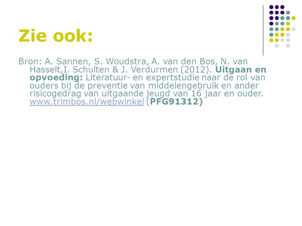 Zie ook: Bron: A. Sannen, S. Woudstra, A. van den Bos, N. van Hasselt,I. Schulten & J. Verdurmen (2012). Uitgaan en opvoeding: Literatuur- en expertst