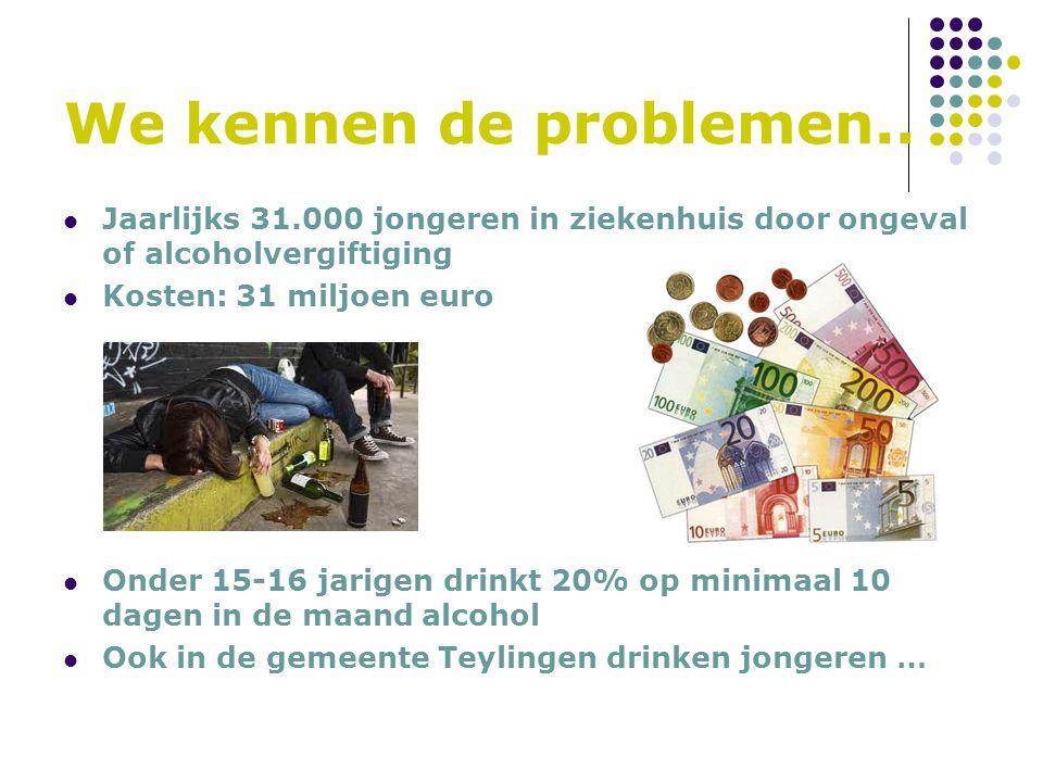 We kennen de problemen.. Jaarlijks 31.000 jongeren in ziekenhuis door ongeval of alcoholvergiftiging Kosten: 31 miljoen euro Onder 15-16 jarigen drink