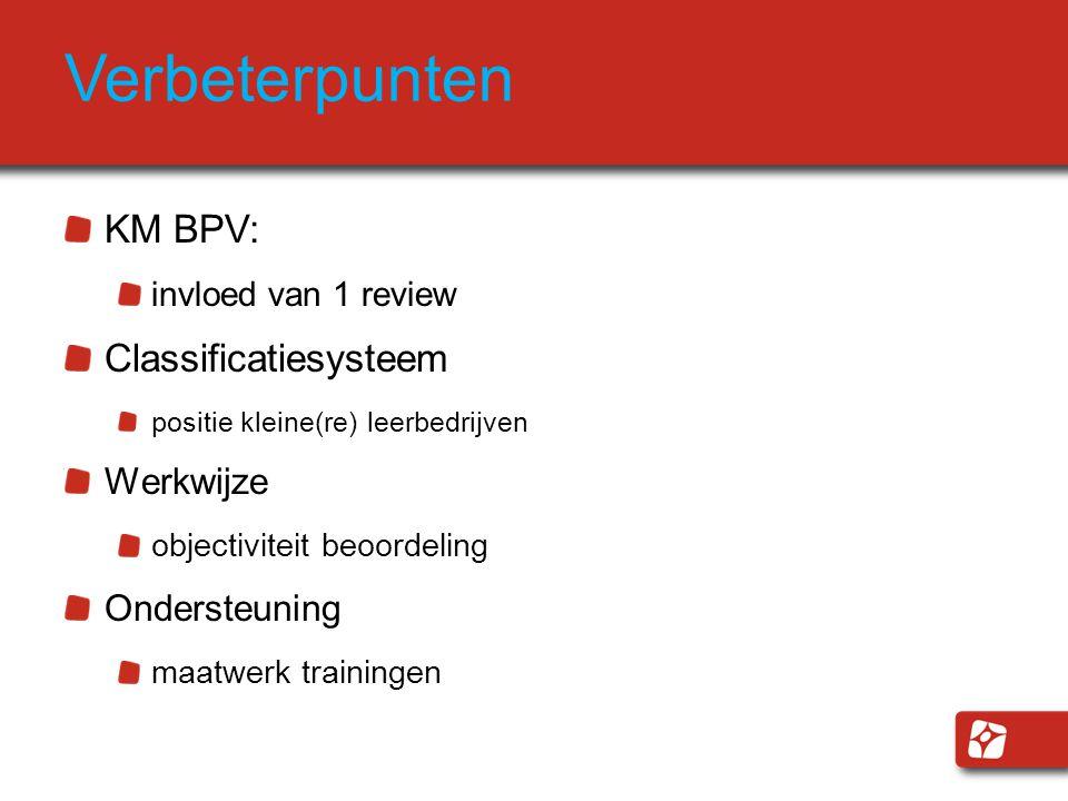 Verbeterpunten KM BPV: invloed van 1 review Classificatiesysteem positie kleine(re) leerbedrijven Werkwijze objectiviteit beoordeling Ondersteuning maatwerk trainingen