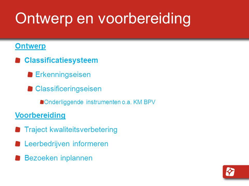 Ontwerp en voorbereiding Ontwerp Classificatiesysteem Erkenningseisen Classificeringseisen Onderliggende instrumenten o.a.