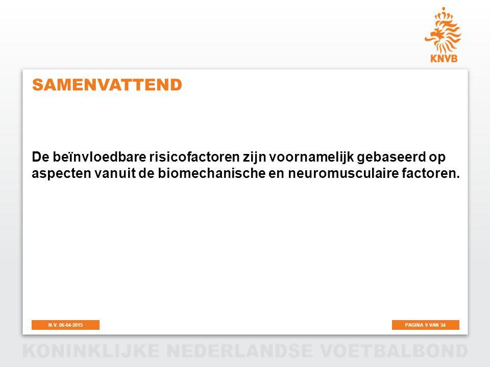 PAGINA 10 VAN 34N.V.06-04-2015 TESTEN EN METEN BINNEN VKB REVALIDATIE Instrumenten Naam et al.
