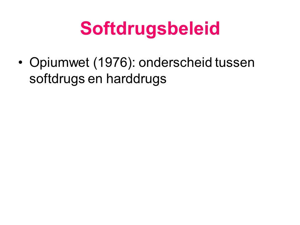 Opiumwet (1976): onderscheid tussen softdrugs en harddrugs
