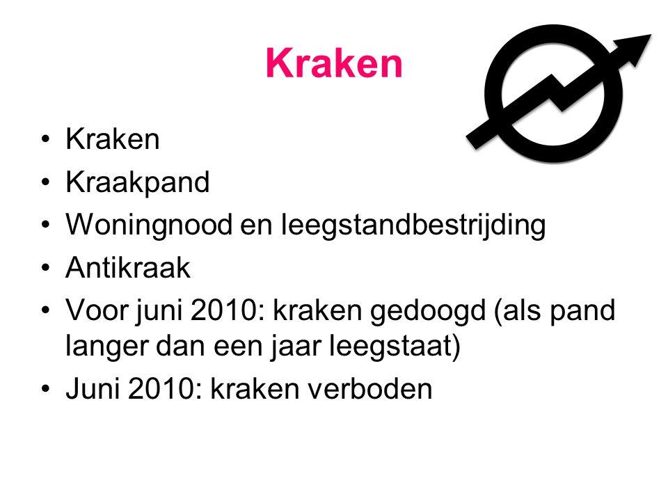 Kraakpand Woningnood en leegstandbestrijding Antikraak Voor juni 2010: kraken gedoogd (als pand langer dan een jaar leegstaat) Juni 2010: kraken verbo