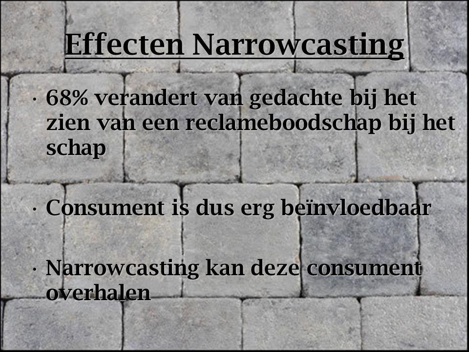 Effecten Narrowcasting 68% verandert van gedachte bij het zien van een reclameboodschap bij het schap68% verandert van gedachte bij het zien van een r
