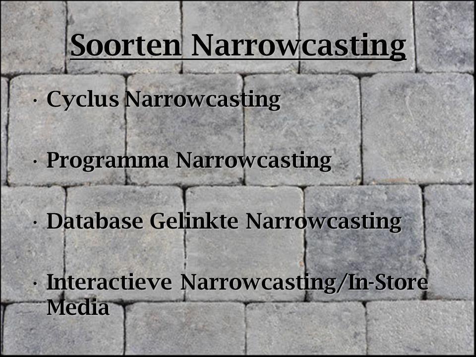 Soorten Narrowcasting Cyclus NarrowcastingCyclus Narrowcasting Programma NarrowcastingProgramma Narrowcasting Database Gelinkte NarrowcastingDatabase
