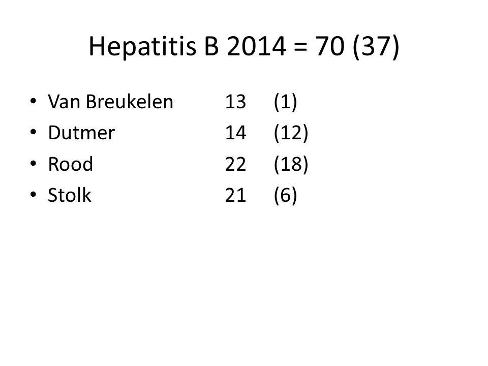 Hepatitis B 2014 = 70 (37) Van Breukelen13 (1) Dutmer14 (12) Rood22 (18) Stolk21 (6)