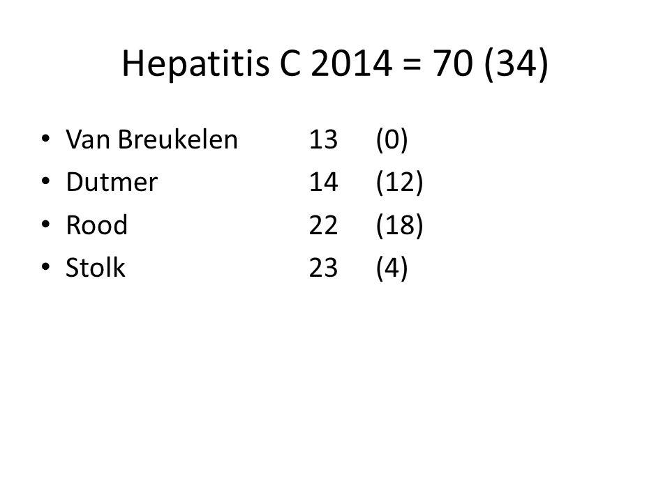 Hepatitis C 2014 = 70 (34) Van Breukelen13 (0) Dutmer14 (12) Rood22 (18) Stolk23 (4)