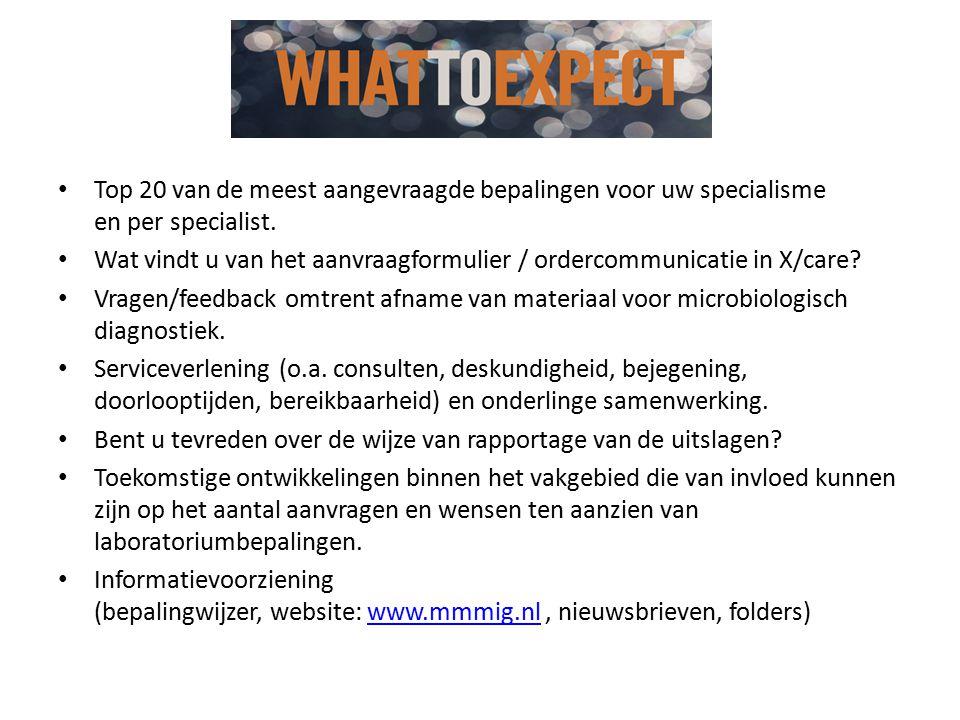 TBC Igra 2014 = 55 (30) Van Breukelen12 (2) Dutmer16 (8) Rood13 (8) Stolk14 (12)