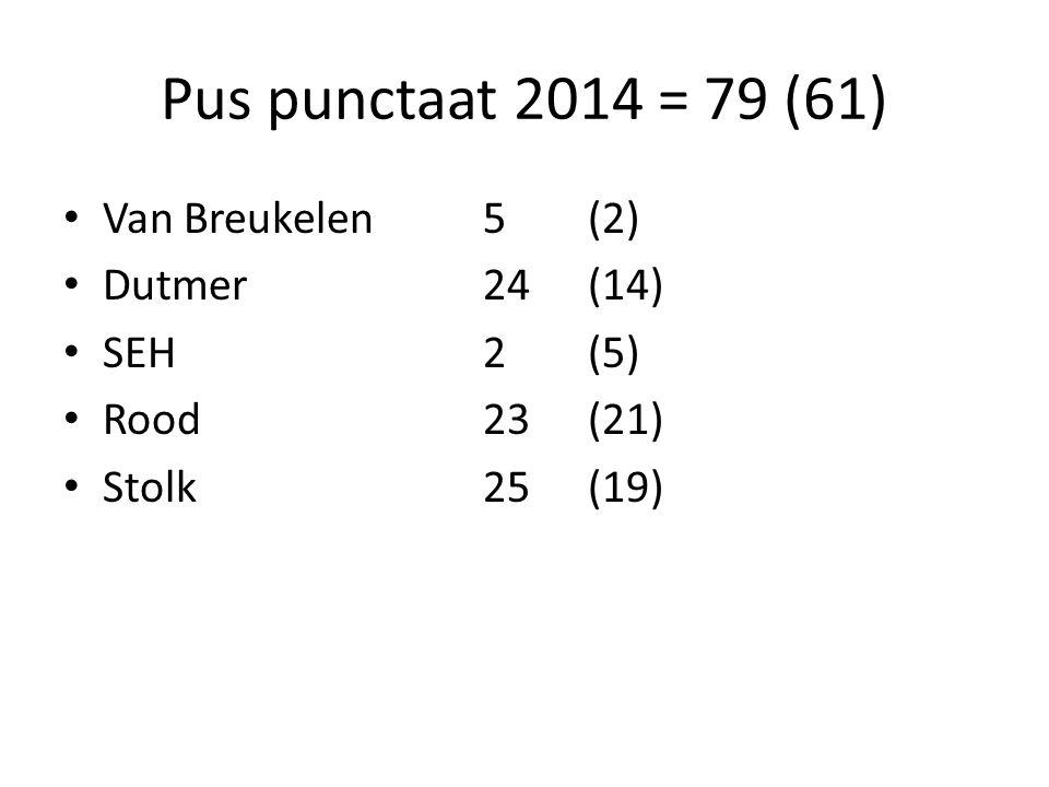 Pus punctaat 2014 = 79 (61) Van Breukelen5 (2) Dutmer24 (14) SEH2 (5) Rood23 (21) Stolk25 (19)