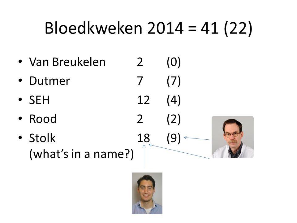 Bloedkweken 2014 = 41 (22) Van Breukelen2 (0) Dutmer7 (7) SEH12 (4) Rood2 (2) Stolk18 (9) (what's in a name?)