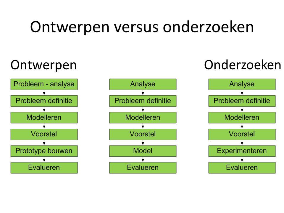 OntwerpenOnderzoeken Ontwerpen versus onderzoeken Veel mogelijke oplossingen Hypothese Theorieën (observeerbare wereld)