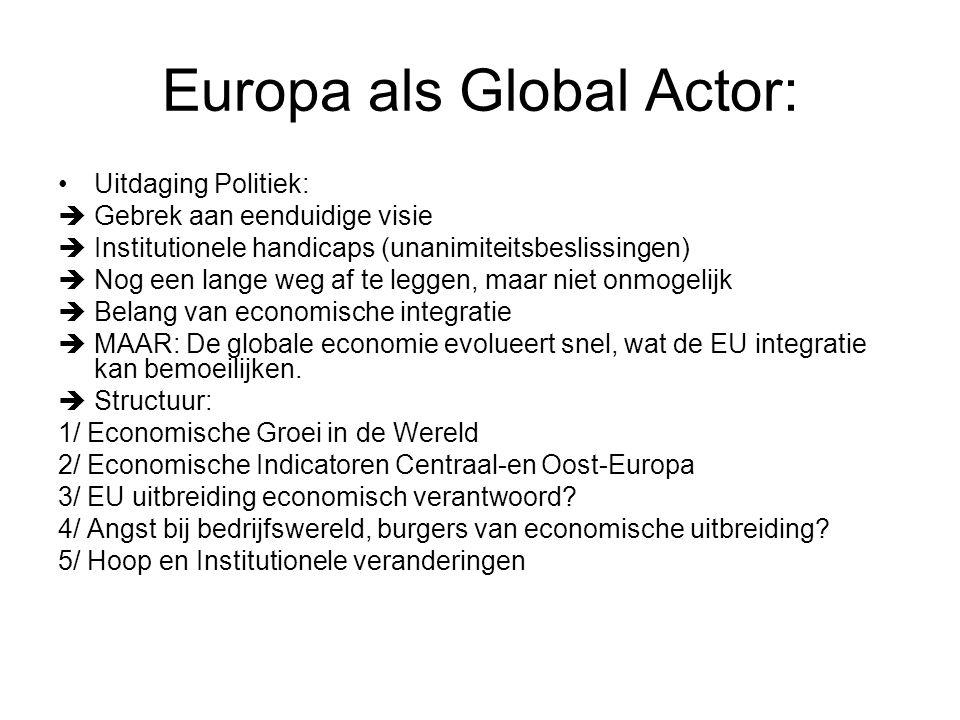 Europa als Global Actor: Uitdaging Politiek:  Gebrek aan eenduidige visie  Institutionele handicaps (unanimiteitsbeslissingen)  Nog een lange weg af te leggen, maar niet onmogelijk  Belang van economische integratie  MAAR: De globale economie evolueert snel, wat de EU integratie kan bemoeilijken.