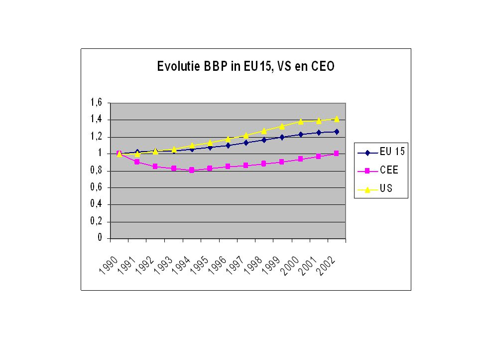 Verliezen we onze industrie aan Centraal –en Oost-Europa?