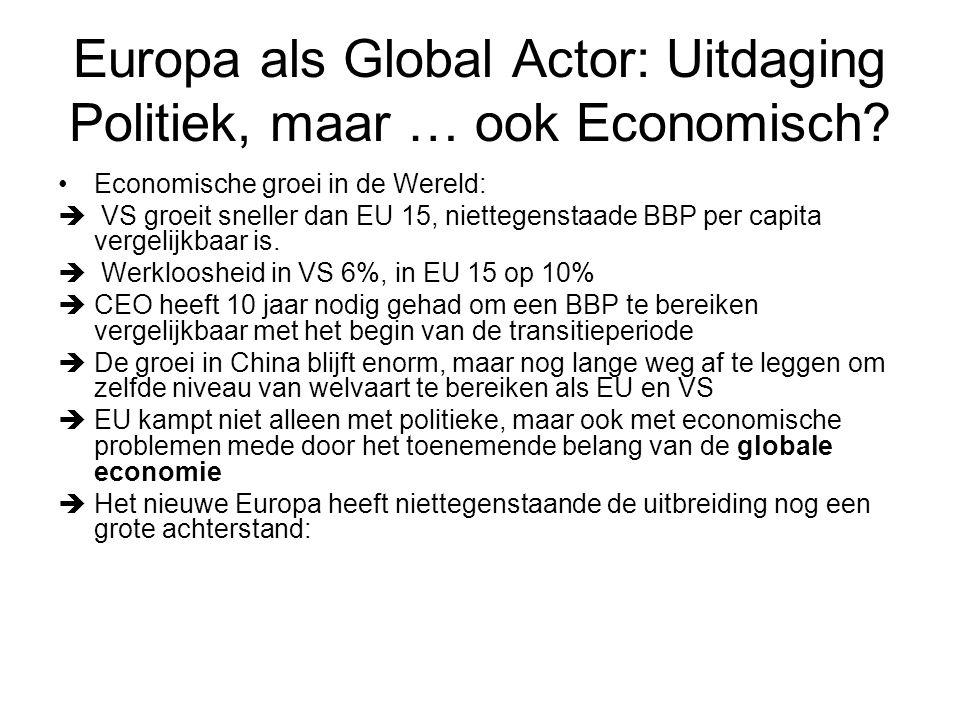 Europa als Global Actor: Uitdaging Politiek, maar … ook Economisch.