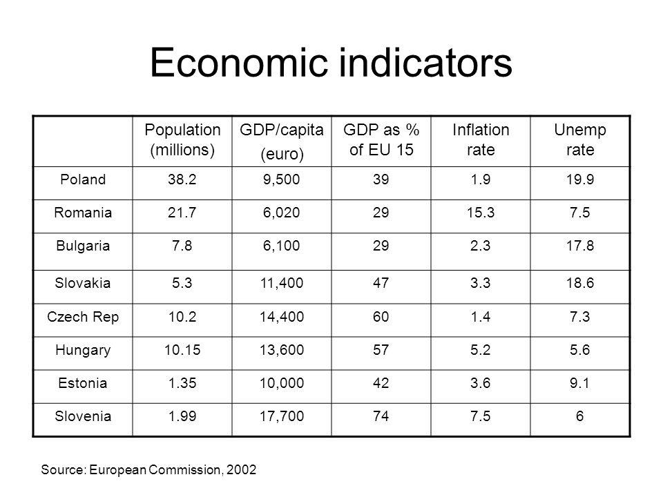 EU Uitbreiding vanuit een Economische Invalshoek.