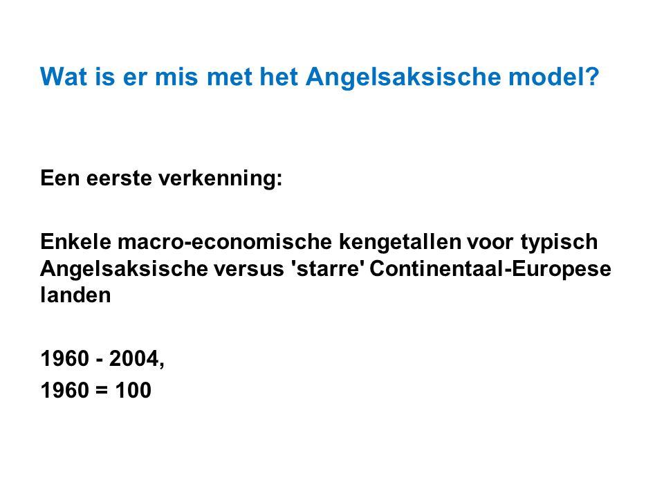 Wat is er mis met het Angelsaksische model? Een eerste verkenning: Enkele macro-economische kengetallen voor typisch Angelsaksische versus 'starre' Co