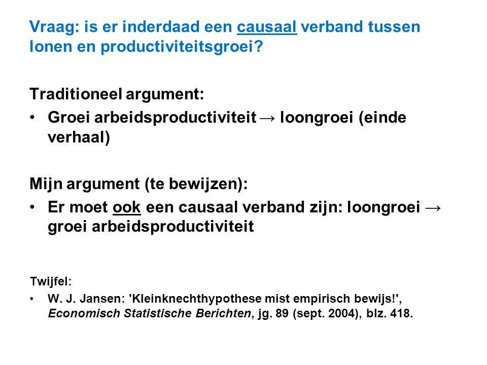 Vraag: is er inderdaad een causaal verband tussen lonen en productiviteitsgroei? Traditioneel argument: Groei arbeidsproductiviteit → loongroei (einde