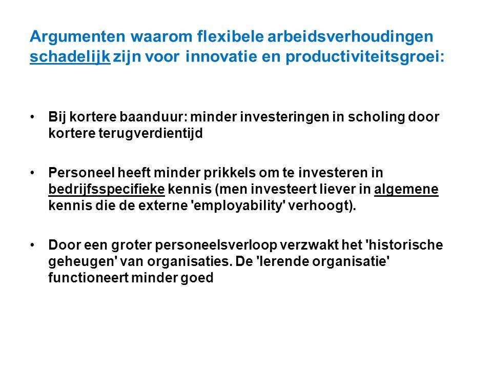 Argumenten waarom flexibele arbeidsverhoudingen schadelijk zijn voor innovatie en productiviteitsgroei: Bij kortere baanduur: minder investeringen in