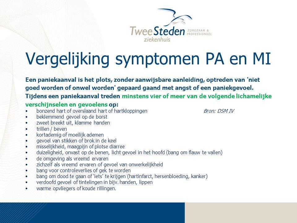 Vergelijking symptomen PA en MI Een paniekaanval is het plots, zonder aanwijsbare aanleiding, optreden van niet goed worden of onwel worden gepaard gaand met angst of een paniekgevoel.