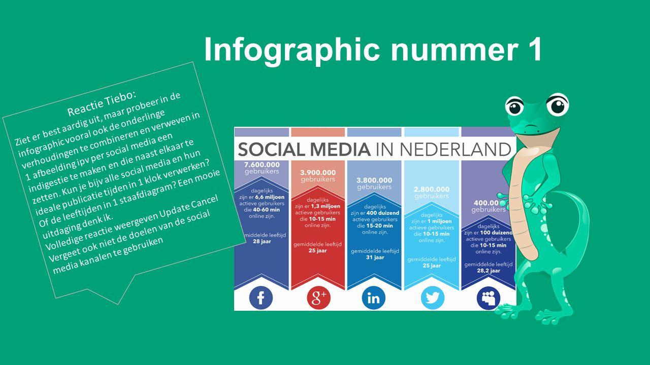 Infographic nummer 1 Reactie Tiebo: Ziet er best aardig uit, maar probeer in de infographic vooral ook de onderlinge verhoudingen te combineren en verweven in 1 afbeelding ipv per social media een indigestie te maken en die naast elkaar te zetten.