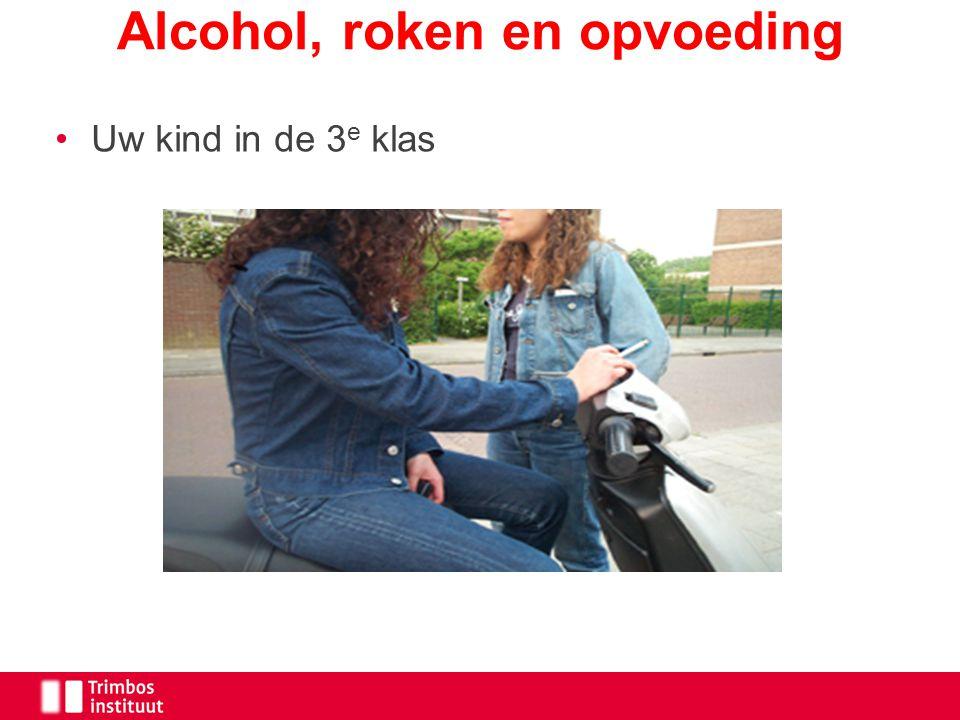 Uw kind in de 3 e klas Alcohol, roken en opvoeding