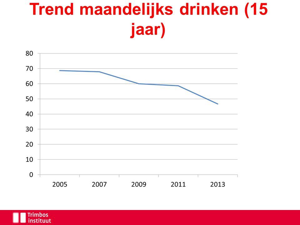 Gevolgen van op jonge leeftijd drinken Jongeren die jong al wekelijks drinken hebben een grotere kans op: latere alcoholverslaving kans op veranderingen in de hersenen agressie, onveilig vrijen slechte schoolprestaties en uitval 6