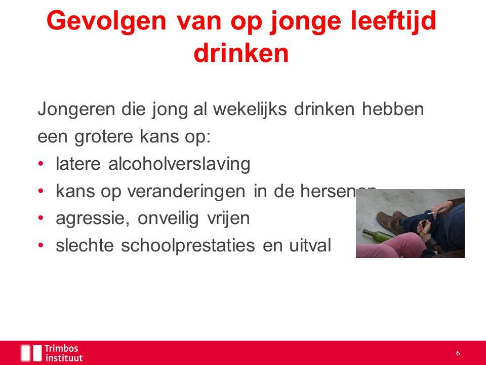 Jongste leeftijdsgroepen drinken minder; Mogelijk resultaat van vele opvoedcampagnes en ouderinterventies; Alcoholgebruik bij 16 jaar en ouder blijft te hoog.