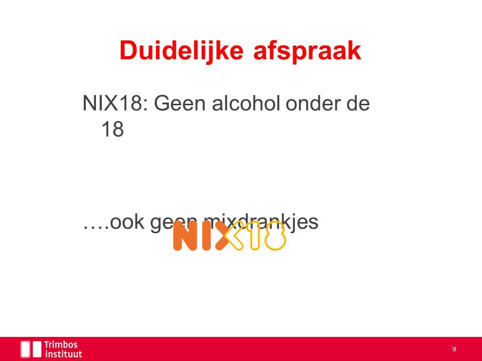 NIX18: Geen alcohol onder de 18 ….ook geen mixdrankjes Duidelijke afspraak 9