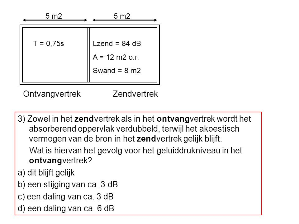 OntvangvertrekZendvertrek T = 0,75sLzend = 84 dB A = 12 m2 o.r. Swand = 8 m2 5 m2 3) Zowel in het zendvertrek als in het ontvangvertrek wordt het abso