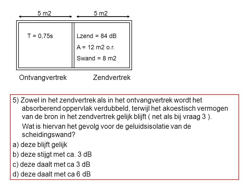 OntvangvertrekZendvertrek T = 0,75sLzend = 84 dB A = 12 m2 o.r. Swand = 8 m2 5 m2 5) Zowel in het zendvertrek als in het ontvangvertrek wordt het abso