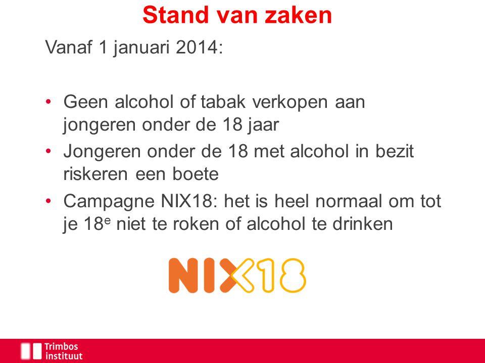 Vanaf 1 januari 2014: Geen alcohol of tabak verkopen aan jongeren onder de 18 jaar Jongeren onder de 18 met alcohol in bezit riskeren een boete Campag
