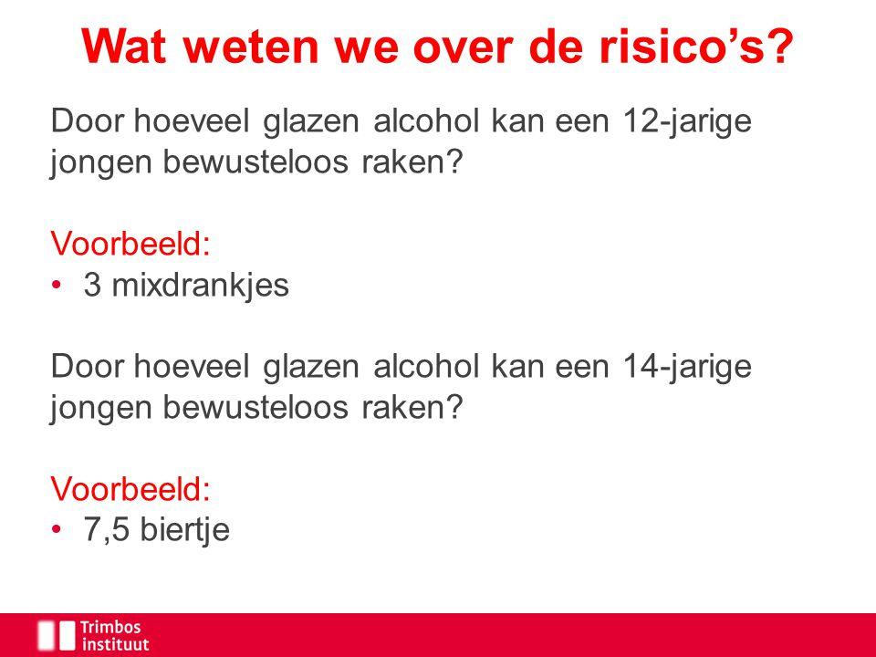 Wat weten we over de risico's? Door hoeveel glazen alcohol kan een 12-jarige jongen bewusteloos raken? Voorbeeld: 3 mixdrankjes Door hoeveel glazen al
