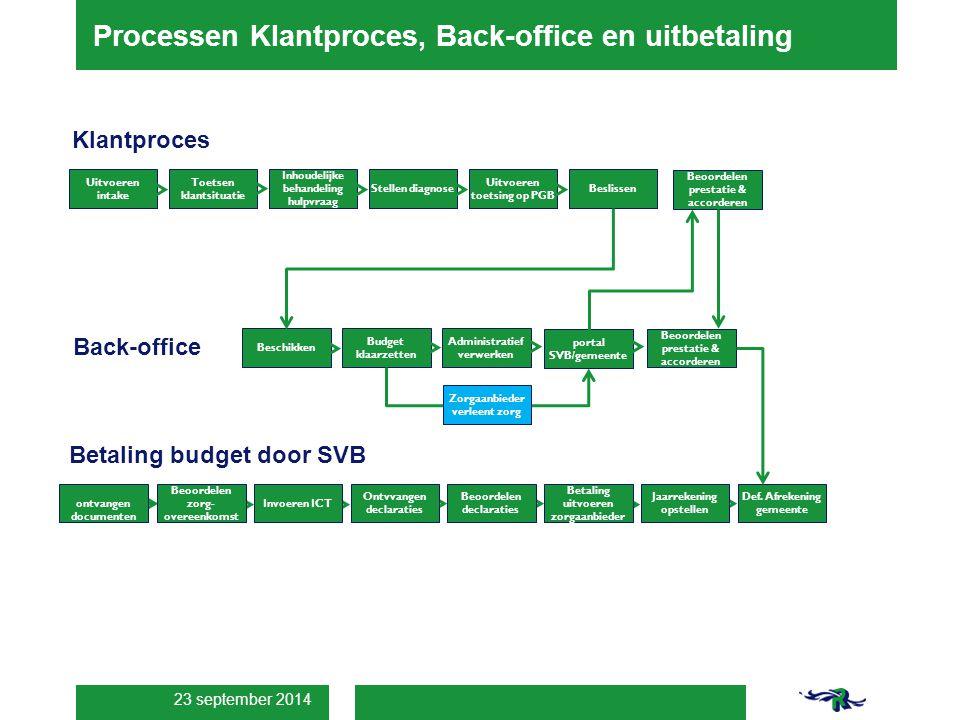 23 september 2014 Processen Klantproces, Back-office en uitbetaling Uitvoeren intake Toetsen klantsituatie Inhoudelijke behandeling hulpvraag Stellen
