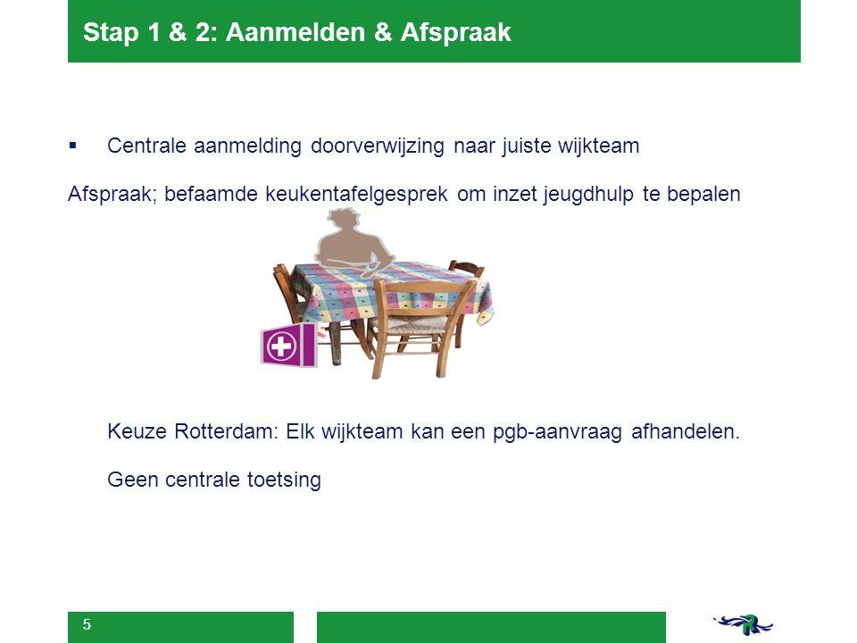 5 Stap 1 & 2: Aanmelden & Afspraak  Centrale aanmelding doorverwijzing naar juiste wijkteam Afspraak; befaamde keukentafelgesprek om inzet jeugdhulp
