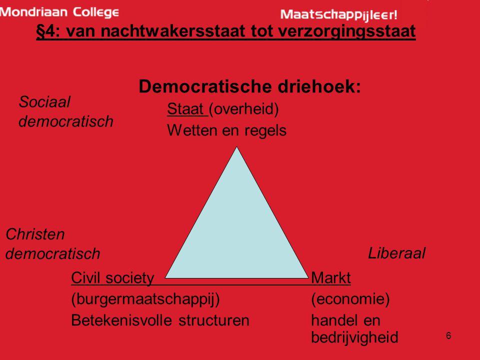 6 §4: van nachtwakersstaat tot verzorgingsstaat Democratische driehoek: Staat (overheid) Wetten en regels Civil society Markt (burgermaatschappij)(eco